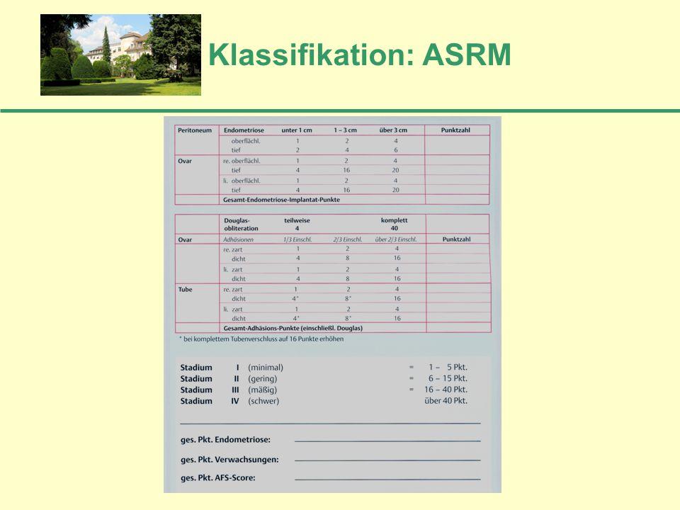 Klassifikation: ASRM