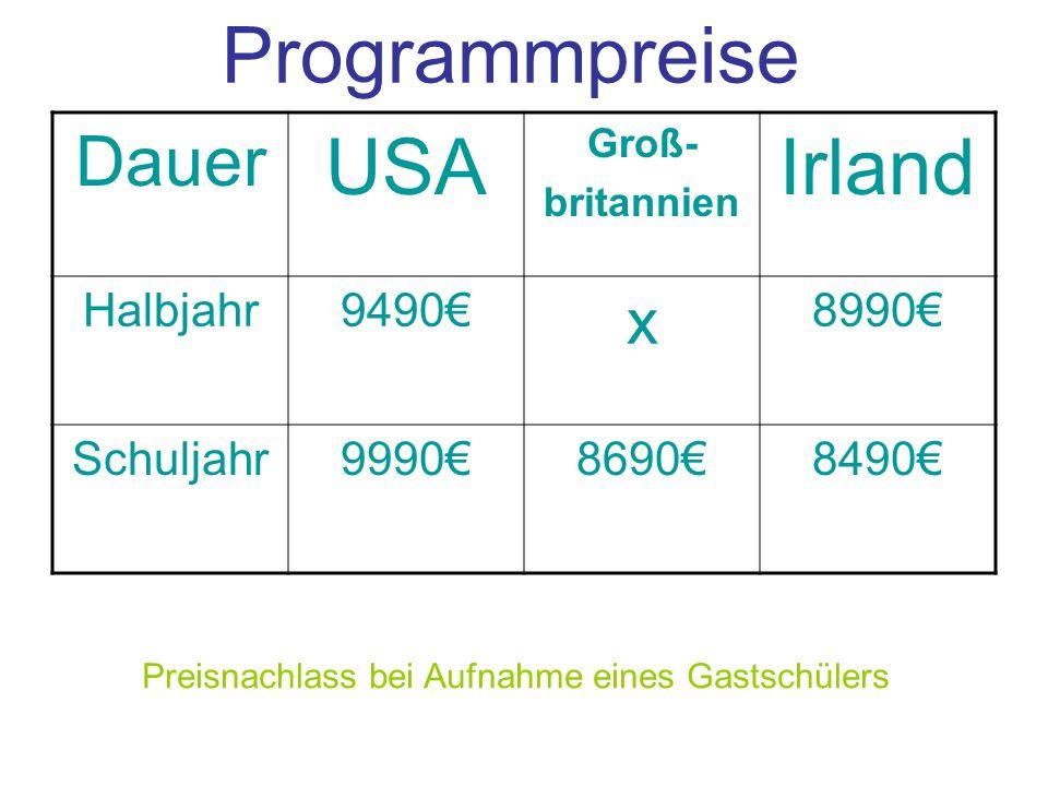 Programmpreise Dauer USA Groß- britannien Irland Halbjahr9490€ x 8990€ Schuljahr9990€8690€8490€ Preisnachlass bei Aufnahme eines Gastschülers