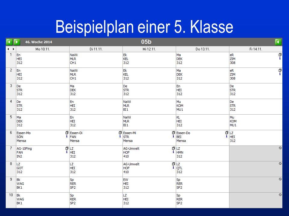 Beispielplan einer 5. Klasse