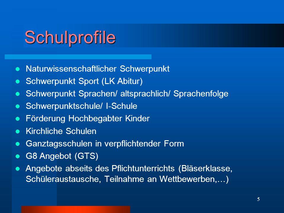 5 Schulprofile Naturwissenschaftlicher Schwerpunkt Schwerpunkt Sport (LK Abitur) Schwerpunkt Sprachen/ altsprachlich/ Sprachenfolge Schwerpunktschule/