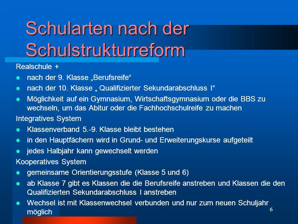 """6 Schularten nach der Schulstrukturreform Realschule + nach der 9. Klasse """"Berufsreife"""" nach der 10. Klasse """" Qualifizierter Sekundarabschluss I"""" Mögl"""