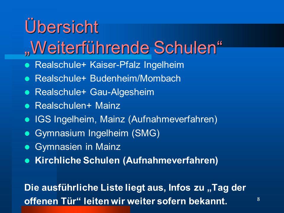 """8 Übersicht """"Weiterführende Schulen"""" Realschule+ Kaiser-Pfalz Ingelheim Realschule+ Budenheim/Mombach Realschule+ Gau-Algesheim Realschulen+ Mainz IGS"""