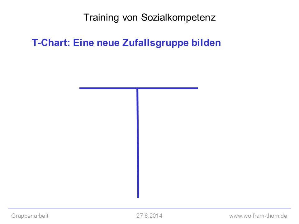 Gruppenarbeit27.6.2014www.wolfram-thom.de T-Chart: Eine neue Zufallsgruppe bilden Training von Sozialkompetenz T-Chart leer