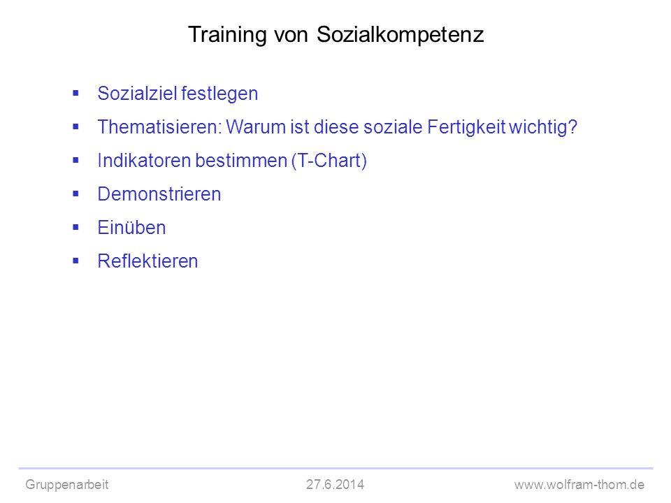 Gruppenarbeit27.6.2014www.wolfram-thom.de  Sozialziel festlegen  Thematisieren: Warum ist diese soziale Fertigkeit wichtig?  Indikatoren bestimmen