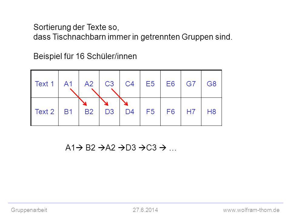 Gruppenarbeit27.6.2014www.wolfram-thom.de Text 1A1A2C3C4E5E6G7G8 Text 2B1B2D3D4F5F6H7H8 A1  B2  A2  D3  C3  … Sortierung der Texte so, dass Tisch