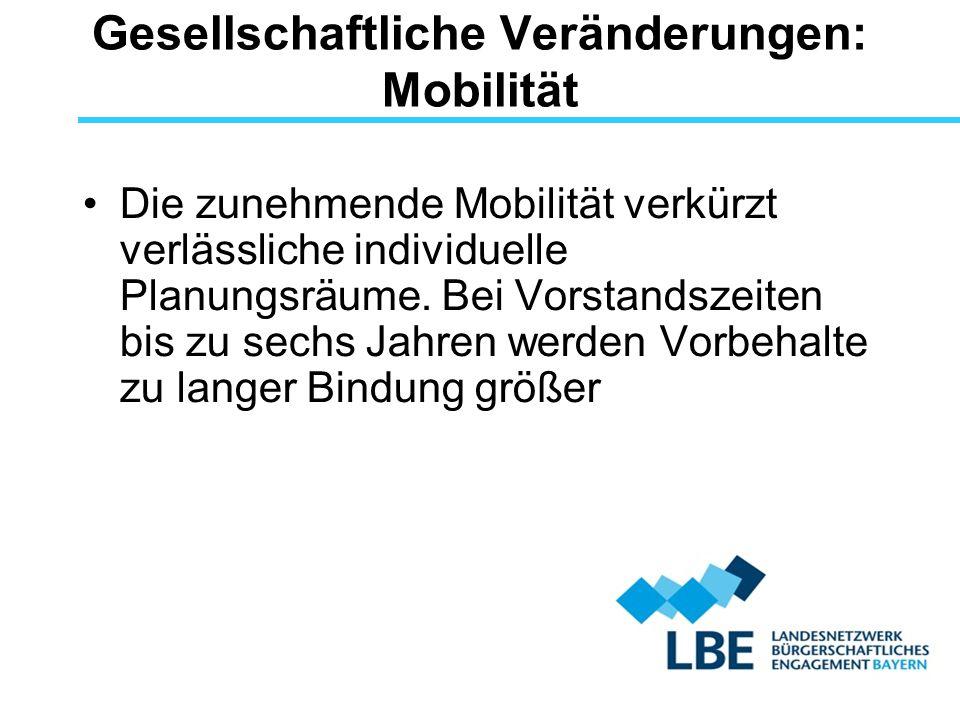 Gesellschaftliche Veränderungen: Mobilität Die zunehmende Mobilität verkürzt verlässliche individuelle Planungsräume. Bei Vorstandszeiten bis zu sechs