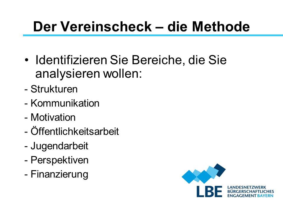 Der Vereinscheck – die Methode Identifizieren Sie Bereiche, die Sie analysieren wollen: - Strukturen - Kommunikation - Motivation - Öffentlichkeitsarbeit - Jugendarbeit - Perspektiven - Finanzierung