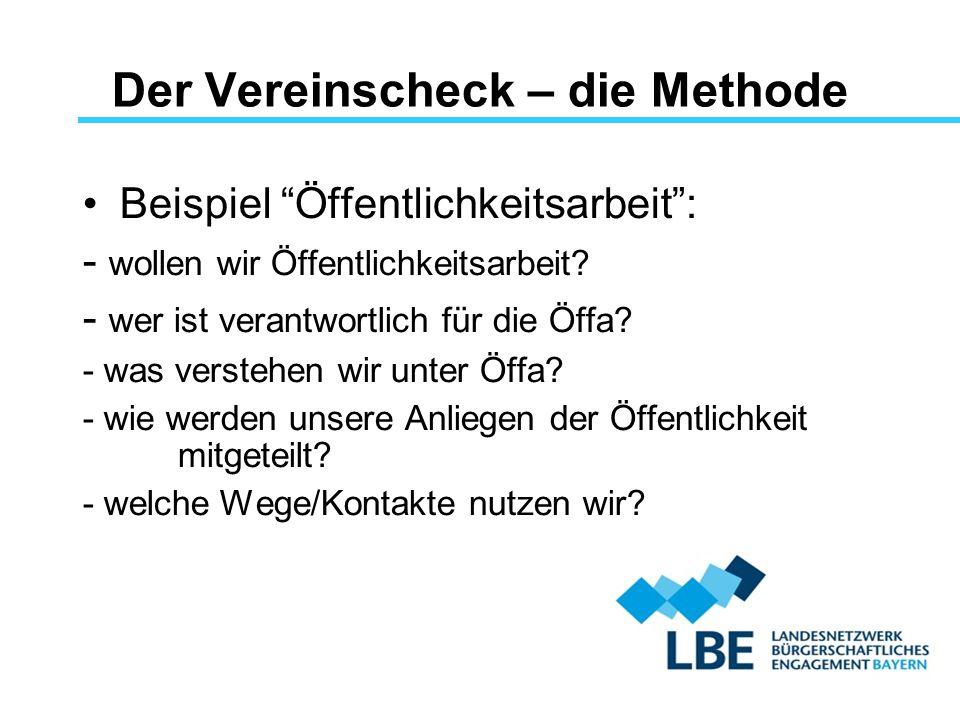 """Der Vereinscheck – die Methode Beispiel """"Öffentlichkeitsarbeit"""": - wollen wir Öffentlichkeitsarbeit? - wer ist verantwortlich für die Öffa? - was vers"""