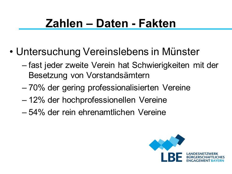 Zahlen – Daten - Fakten Untersuchung Vereinslebens in Münster –fast jeder zweite Verein hat Schwierigkeiten mit der Besetzung von Vorstandsämtern –70%