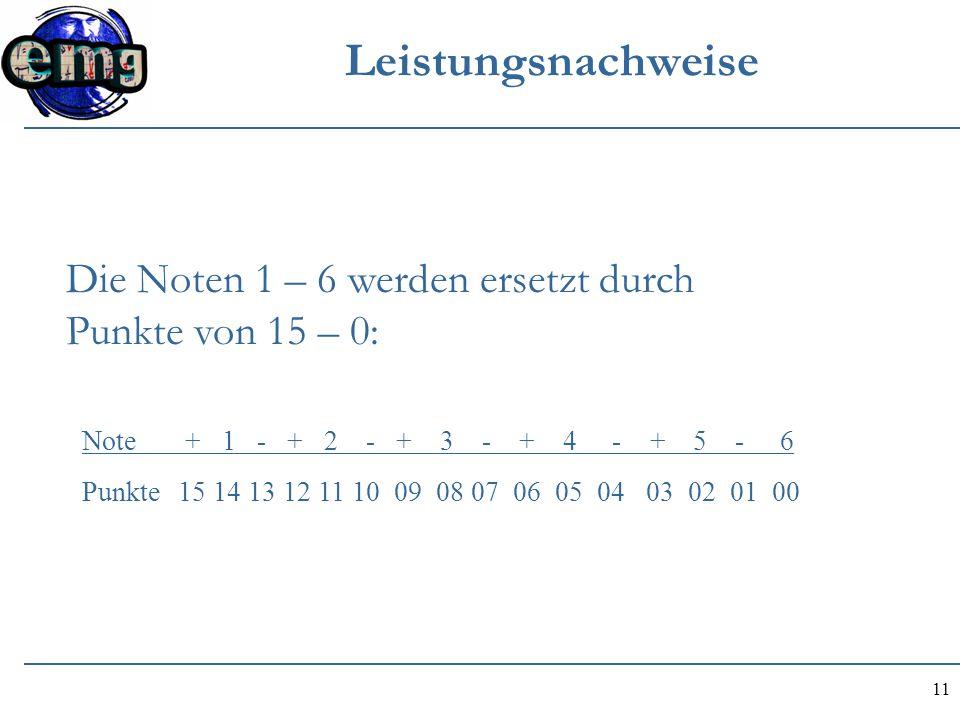 11 Leistungsnachweise Note + 1 - + 2 - + 3 - + 4 - + 5 - 6 Punkte15 14 13 12 11 10 09 08 07 06 05 04 03 02 01 00 Die Noten 1 – 6 werden ersetzt durch