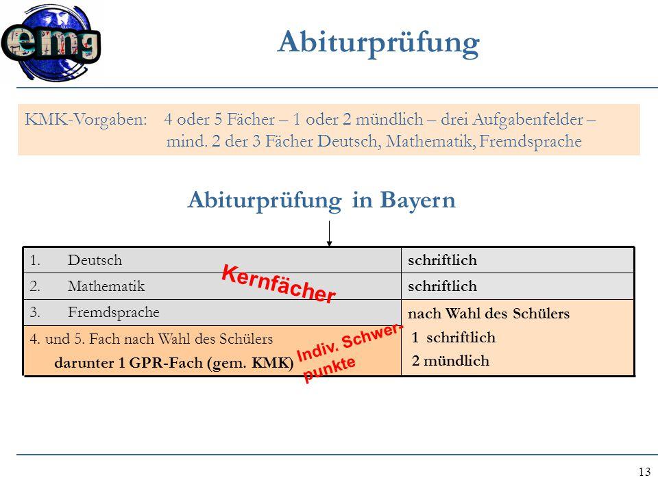 13 Abiturprüfung KMK-Vorgaben: 4 oder 5 Fächer – 1 oder 2 mündlich – drei Aufgabenfelder – mind. 2 der 3 Fächer Deutsch, Mathematik, Fremdsprache 1.De