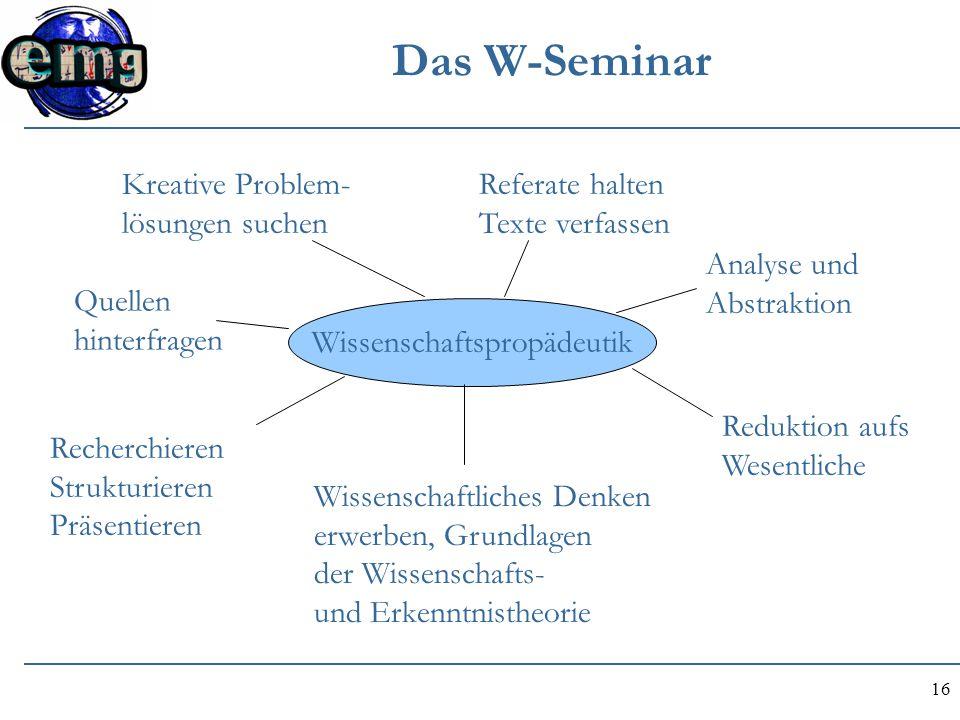 16 Das W-Seminar Wissenschaftspropädeutik Referate halten Texte verfassen Wissenschaftliches Denken erwerben, Grundlagen der Wissenschafts- und Erkenn
