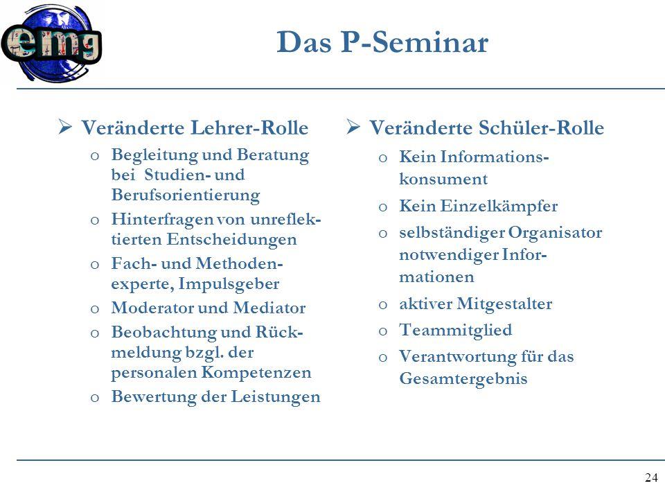 24 Das P-Seminar  Veränderte Lehrer-Rolle oBegleitung und Beratung bei Studien- und Berufsorientierung oHinterfragen von unreflek- tierten Entscheidu
