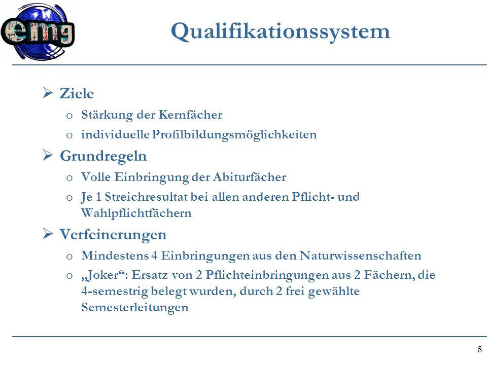 8 Qualifikationssystem  Ziele oStärkung der Kernfächer oindividuelle Profilbildungsmöglichkeiten  Grundregeln oVolle Einbringung der Abiturfächer oJ