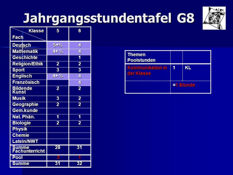 Jahrgangsstundentafel G8 Klasse KlasseFach56 Deutsch 5+½ 4 Mathematik 4+ ½ 4 Geschichte1 Religion/Ethik22 Sport33 Englisch 4 Französisch4 Bildende Kun