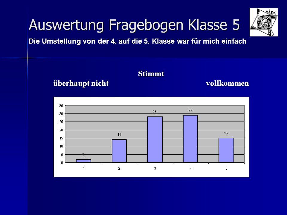 Auswertung Fragebogen Klasse 5 Stimmt überhaupt nicht vollkommen Die Umstellung von der 4. auf die 5. Klasse war für mich einfach