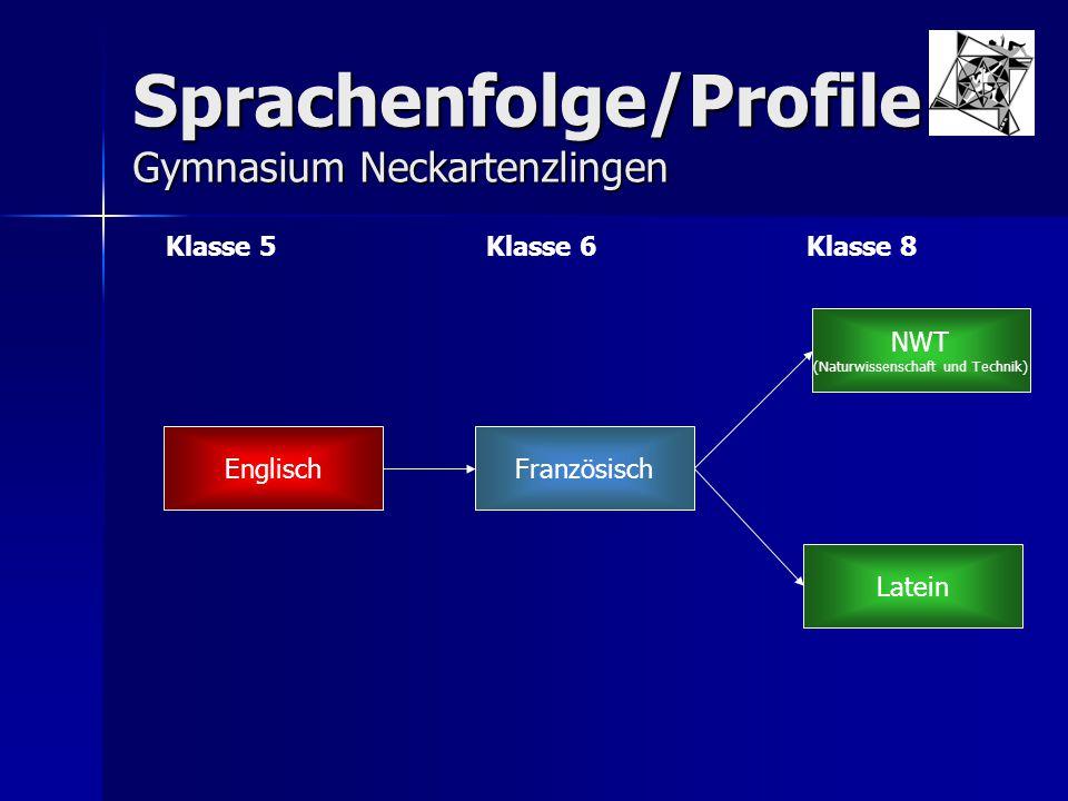 Sprachenfolge/Profile Gymnasium Neckartenzlingen Englisch Klasse 5Klasse 6Klasse 8 Französisch NWT (Naturwissenschaft und Technik) Latein