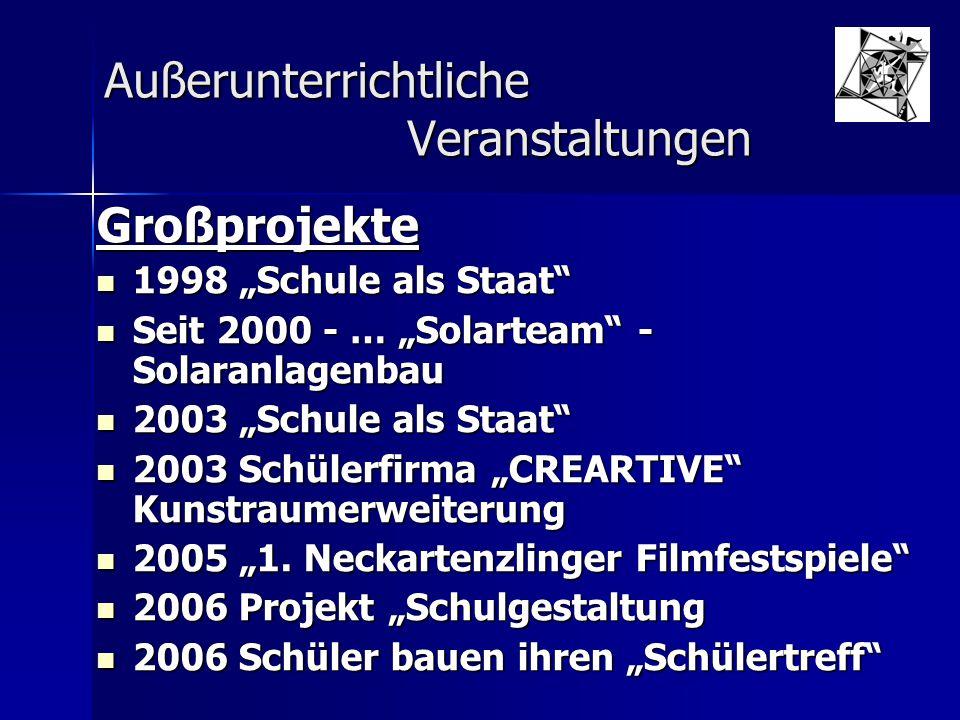 """Außerunterrichtliche Veranstaltungen Großprojekte 1998 """"Schule als Staat"""" 1998 """"Schule als Staat"""" Seit 2000 - … """"Solarteam"""" - Solaranlagenbau Seit 200"""