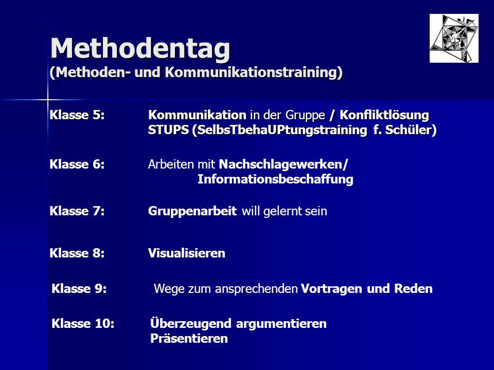 Methodentag (Methoden- und Kommunikationstraining) Klasse 5: Kommunikation in der Gruppe / Konfliktlösung STUPS (SelbsTbehaUPtungstraining f. Schüler)