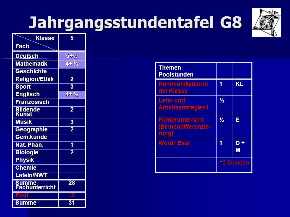 Jahrgangsstundentafel G8 Klasse KlasseFach5 Deutsch 5+½ Mathematik 4+ ½ Geschichte Religion/Ethik2 Sport3 Englisch Französisch Bildende Kunst 2 Musik3
