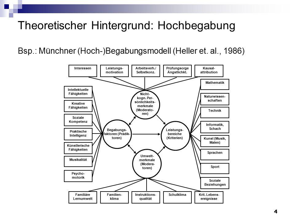 4 Theoretischer Hintergrund: Hochbegabung Bsp.: Münchner (Hoch-)Begabungsmodell (Heller et. al., 1986) Begabungs- faktoren (Prädik- toren) Nicht- kogn