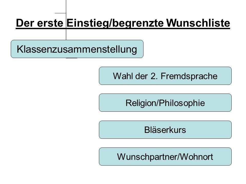 Der erste Einstieg/begrenzte Wunschliste Klassenzusammenstellung Wahl der 2.