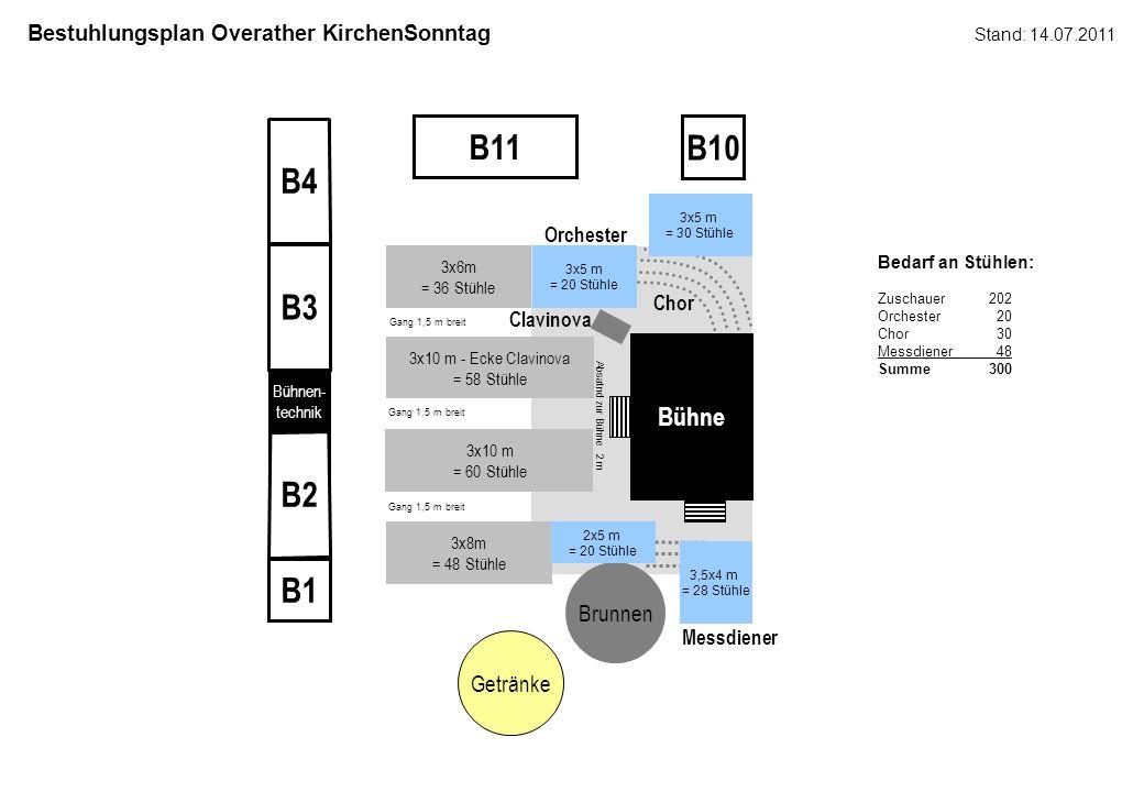 Bestuhlungsplan Overather KirchenSonntag Stand: 14.07.2011 Bühnen- technik Bühne Getränke 3x10 m - Ecke Clavinova = 58 Stühle 3x6m = 36 Stühle Brunnen Chor Clavinova B1 B2 B3 B10 Messdiener B4 B11 3x10 m = 60 Stühle 3x8m = 48 Stühle 3x5 m = 20 Stühle Orchester 3x5 m = 30 Stühle 2x5 m = 20 Stühle 3,5x4 m = 28 Stühle Gang 1,5 m breit Absatnd zur Bühne 2 m Bedarf an Stühlen: Zuschauer 202 Orchester 20 Chor 30 Messdiener 48 Summe300