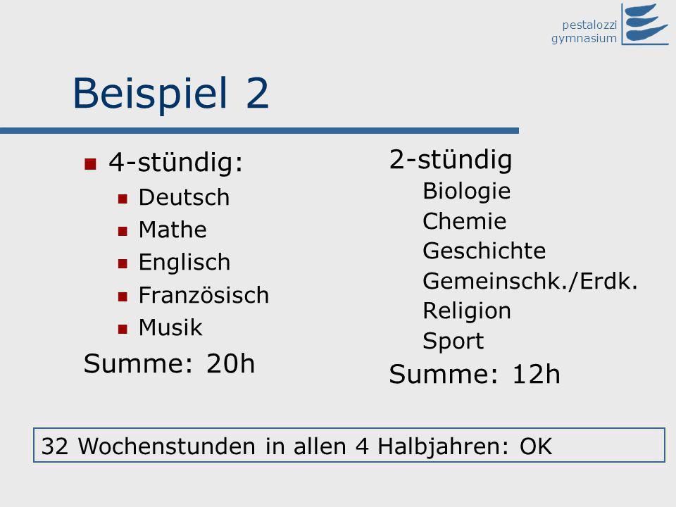 pestalozzi gymnasium Beispiel 2 4-stündig: Deutsch Mathe Englisch Französisch Musik Summe: 20h 2-stündig Biologie Chemie Geschichte Gemeinschk./Erdk.