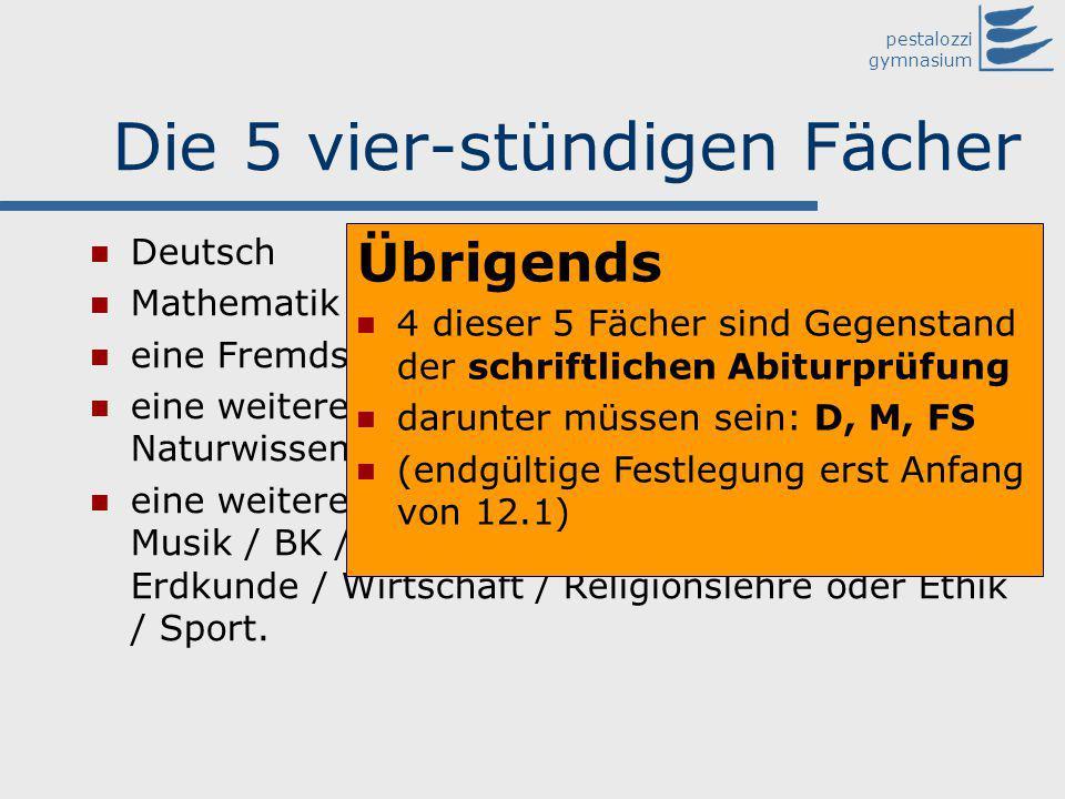 pestalozzi gymnasium Die 5 vier-stündigen Fächer Deutsch Mathematik eine Fremdsprache eine weitere Fremdsprache oder eine der 3 Naturwissenschaften (B