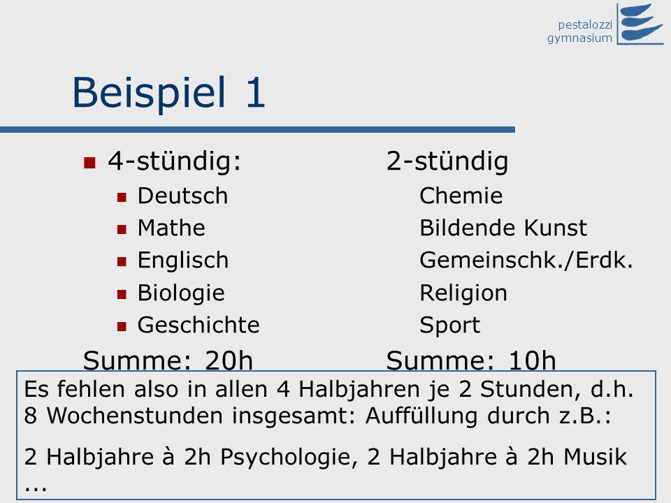 pestalozzi gymnasium Beispiel 1 4-stündig: Deutsch Mathe Englisch Biologie Geschichte Summe: 20h 2-stündig Chemie Bildende Kunst Gemeinschk./Erdk. Rel
