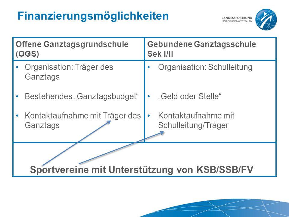 """Finanzierungsmöglichkeiten Offene Ganztagsgrundschule (OGS) Gebundene Ganztagsschule SekI/II Organisation:Träger des Ganztags Bestehendes """"Ganztagsbud"""