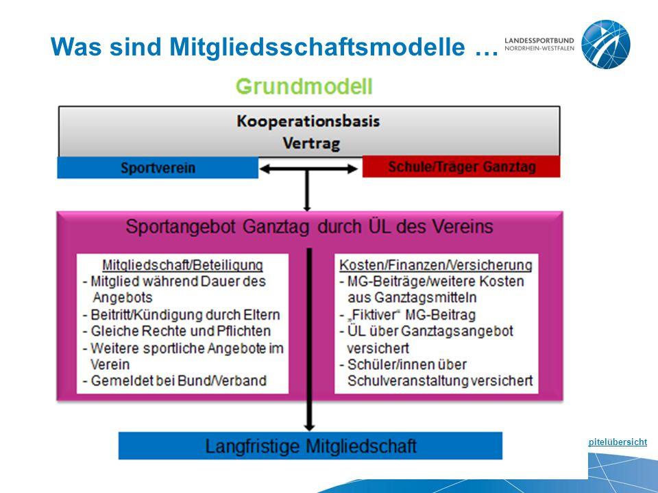 Grundmodell Zurück zur Kapitelübersicht Was sind Mitgliedsschaftsmodelle …