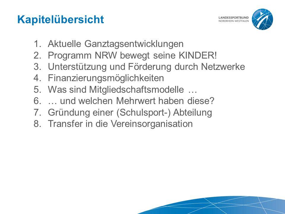 1.Aktuelle Ganztagsentwicklungen 2.Programm NRW bewegt seine KINDER! 3.Unterstützung und Förderung durch Netzwerke 4.Finanzierungsmöglichkeiten 5.Was