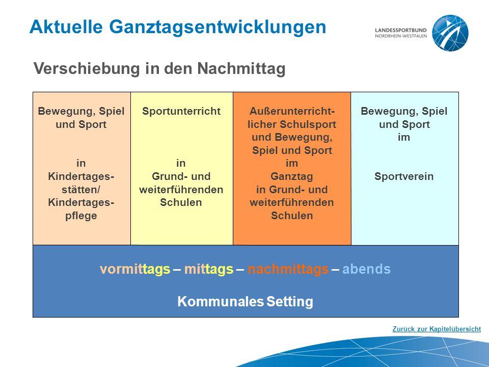 Aktuelle Ganztagsentwicklungen Knappere Sportstättensituation