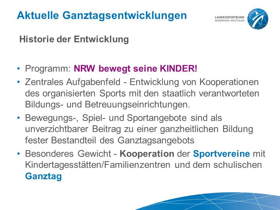 Aktuelle Ganztagsentwicklungen Historie der Entwicklung Programm: NRW bewegt seine KINDER! Zentrales Aufgabenfeld - Entwicklung von Kooperationen des