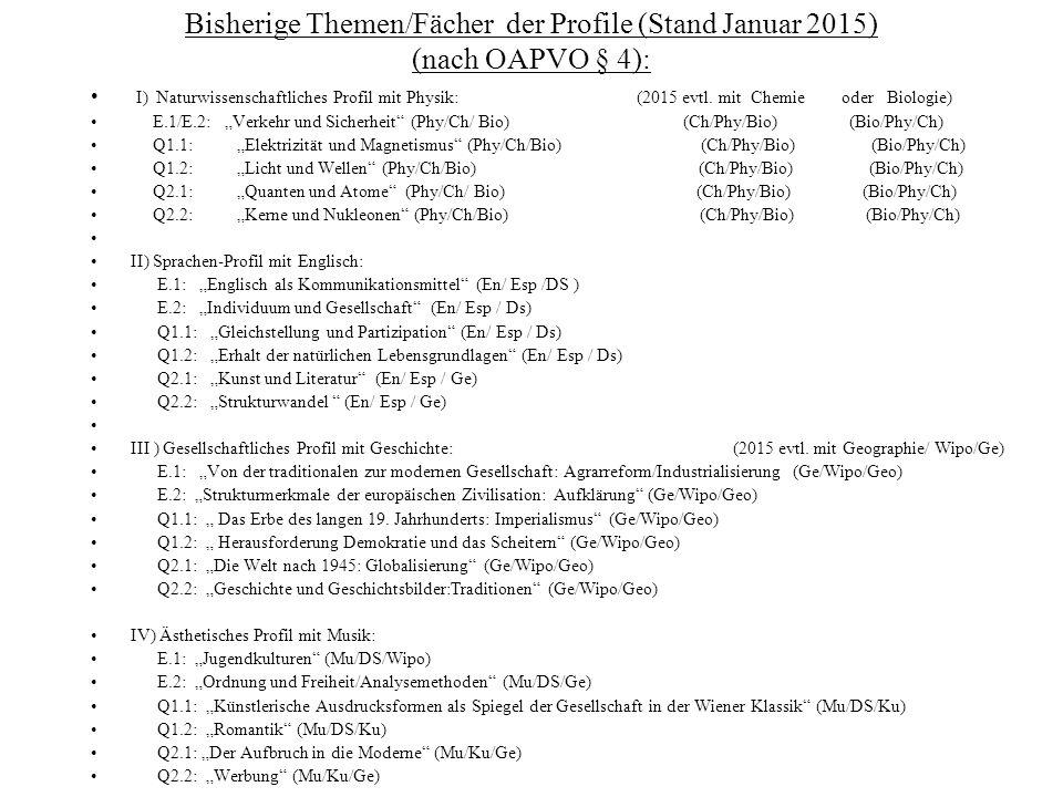 Bisherige Themen/Fächer der Profile (Stand Januar 2015) (nach OAPVO § 4): I) Naturwissenschaftliches Profil mit Physik: (2015 evtl.