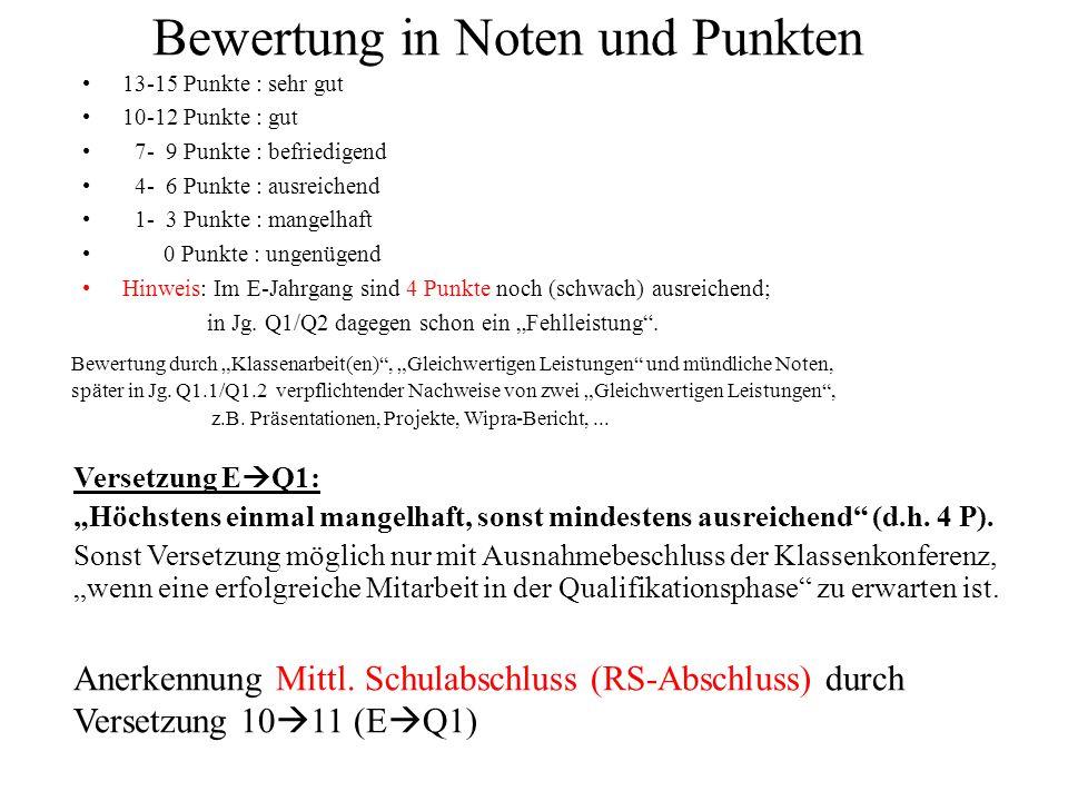 Bewertung in Noten und Punkten 13-15 Punkte : sehr gut 10-12 Punkte : gut 7- 9 Punkte : befriedigend 4- 6 Punkte : ausreichend 1- 3 Punkte : mangelhaf