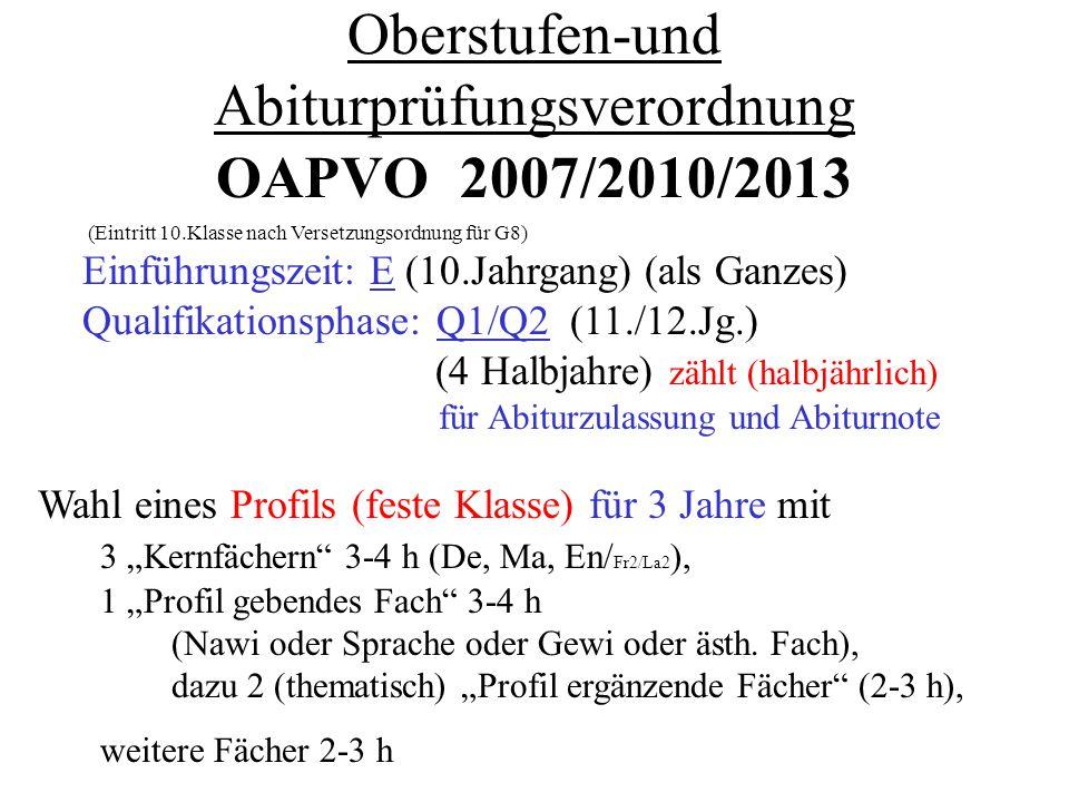 """Oberstufen-und Abiturprüfungsverordnung OAPVO 2007/2010/2013 (Eintritt 10.Klasse nach Versetzungsordnung für G8) Einführungszeit: E (10.Jahrgang) (als Ganzes) Qualifikationsphase: Q1/Q2 (11./12.Jg.) (4 Halbjahre) zählt (halbjährlich) für Abiturzulassung und Abiturnote Wahl eines Profils (feste Klasse) für 3 Jahre mit 3 """"Kernfächern 3-4 h (De, Ma, En/ Fr2/La2 ), 1 """"Profil gebendes Fach 3-4 h (Nawi oder Sprache oder Gewi oder ästh."""
