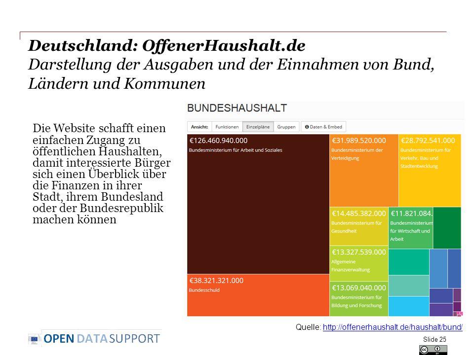 Deutschland: OffenerHaushalt.de Darstellung der Ausgaben und der Einnahmen von Bund, Ländern und Kommunen Slide 25 Die Website schafft einen einfachen