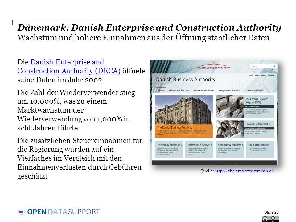 Dänemark: Danish Enterprise and Construction Authority Wachstum und höhere Einnahmen aus der Öffnung staatlicher Daten Die Danish Enterprise and Const