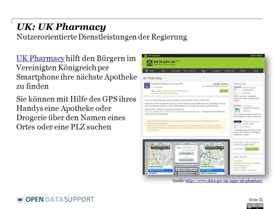 UK: UK Pharmacy Nutzerorientierte Dienstleistungen der Regierung UK PharmacyUK Pharmacy hilft den Bürgern im Vereinigten Königreich per Smartphone ihre nächste Apotheke zu finden Sie können mit Hilfe des GPS ihres Handys eine Apotheke oder Drogerie über den Namen eines Ortes oder eine PLZ suchen Slide 32 Quelle: http://www.data.gov.uk/apps/uk-pharmacyhttp://www.data.gov.uk/apps/uk-pharmacy