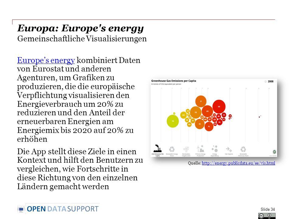 Europa: Europe s energy Gemeinschaftliche Visualisierungen Europe's energyEurope's energy kombiniert Daten von Eurostat und anderen Agenturen, um Grafiken zu produzieren, die die europäische Verpflichtung visualisieren den Energieverbrauch um 20% zu reduzieren und den Anteil der erneuerbaren Energien am Energiemix bis 2020 auf 20% zu erhöhen Die App stellt diese Ziele in einen Kontext und hilft den Benutzern zu vergleichen, wie Fortschritte in diese Richtung von den einzelnen Ländern gemacht werden Slide 34 Quelle: http://energy.publicdata.eu/ee/vis.htmlhttp://energy.publicdata.eu/ee/vis.html