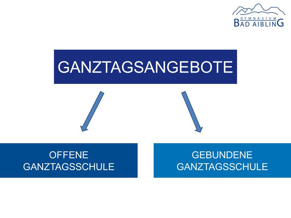 OFFENE GANZTAGSSCHULE GEBUNDENE GANZTAGSSCHULE GANZTAGSANGEBOTE