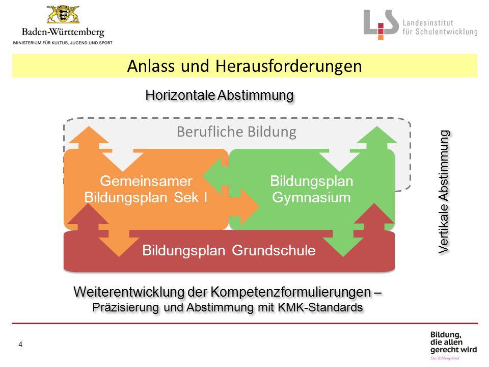 Struktur der Fachpläne (Beispiele) Gymnasium Deutsch Standards für inhaltsbezogene Kompetenzen (Standardstufe 8) 3.2.1.1 Sach- und Gebrauchstexte Die Schülerinnen und Schüler sind in der Lage, auch komplexere Sachtexte zunehmend selbstständig und methodisch zu erschließen.