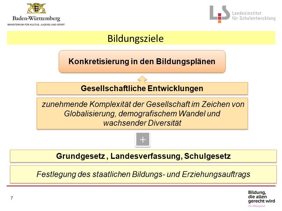 Technik Alltagskultur, Ernährung, Soziales Meilenstein - Erprobung Schuljahr 2014/2015 Bildungsplan Grundschule Kl.