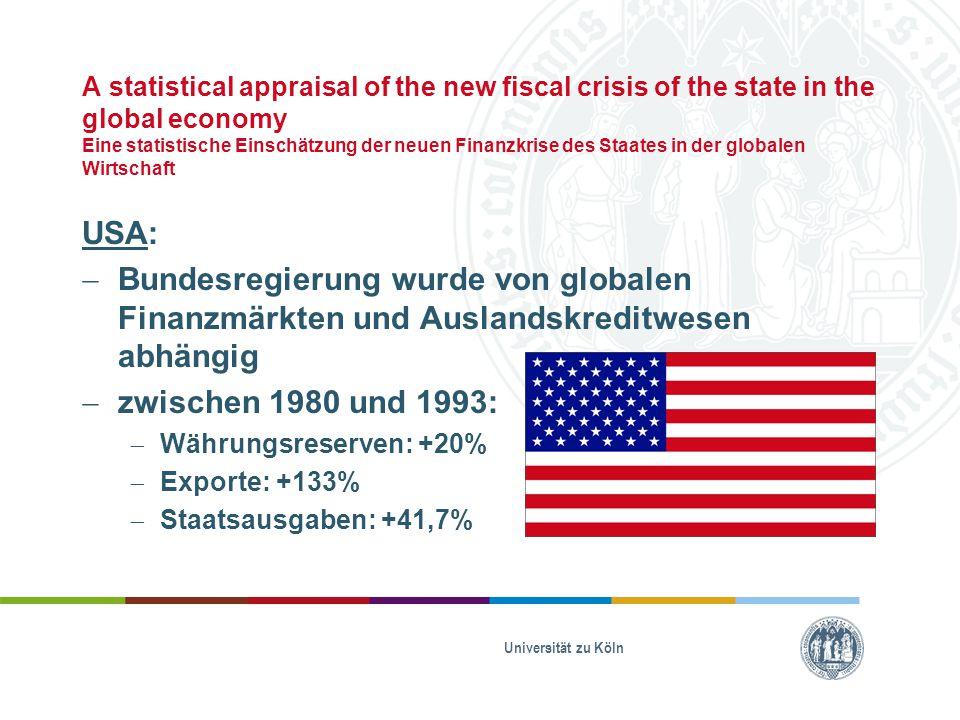 A statistical appraisal of the new fiscal crisis of the state in the global economy Eine statistische Einschätzung der neuen Finanzkrise des Staates in der globalen Wirtschaft Deutschland: -steigernde Abhängigkeit von Auslandskapital -1993: -Auslandskredite repräsentierte 15% der Staatsausgaben -Auslandsschulden: 44,5% der Staatsausgaben Universität zu Köln