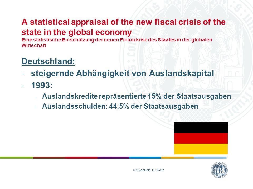 A statistical appraisal of the new fiscal crisis of the state in the global economy Eine statistische Einschätzung der neuen Finanzkrise des Staates in der globalen Wirtschaft Indien:  Staatsausgaben, Konsum und Verschuldung nehmen zu  erheblicher Anstieg in den Steuereinnahmen im BIP  Fakten:  Export: +70%  Währungsreserven: +150% Universität zu Köln