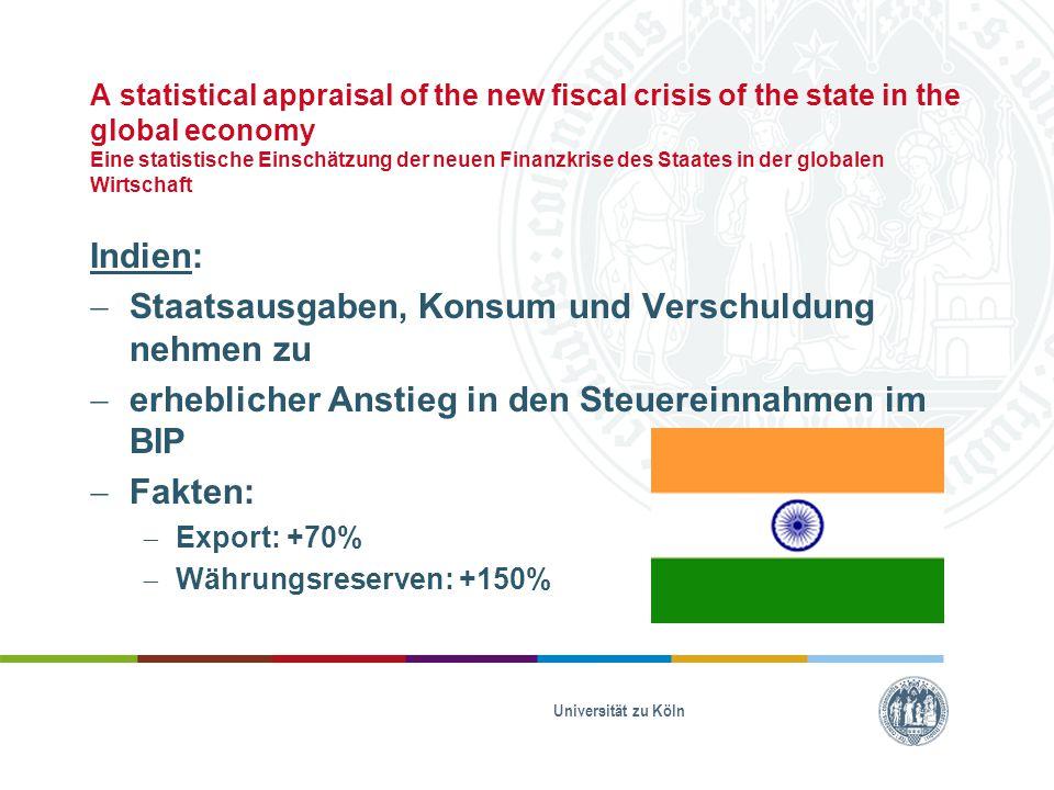 A statistical appraisal of the new fiscal crisis of the state in the global economy Eine statistische Einschätzung der neuen Finanzkrise des Staates in der globalen Wirtschaft Japan:  Staatskonsum & -schulden stiegen  Verhältnis von Staatsschulden zu BIP genau so hoch wie bei den USA (über 50%)  Staatsfinanzen beruhten auf inländische Darlehen Universität zu Köln