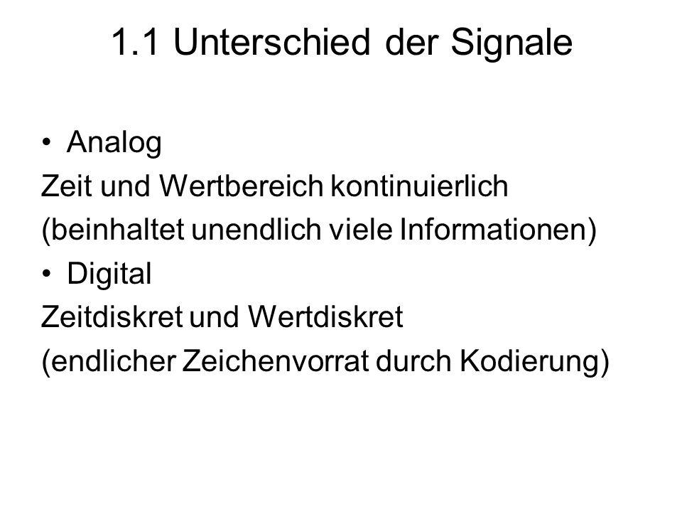 1.1 Unterschied der Signale Analog Zeit und Wertbereich kontinuierlich (beinhaltet unendlich viele Informationen) Digital Zeitdiskret und Wertdiskret