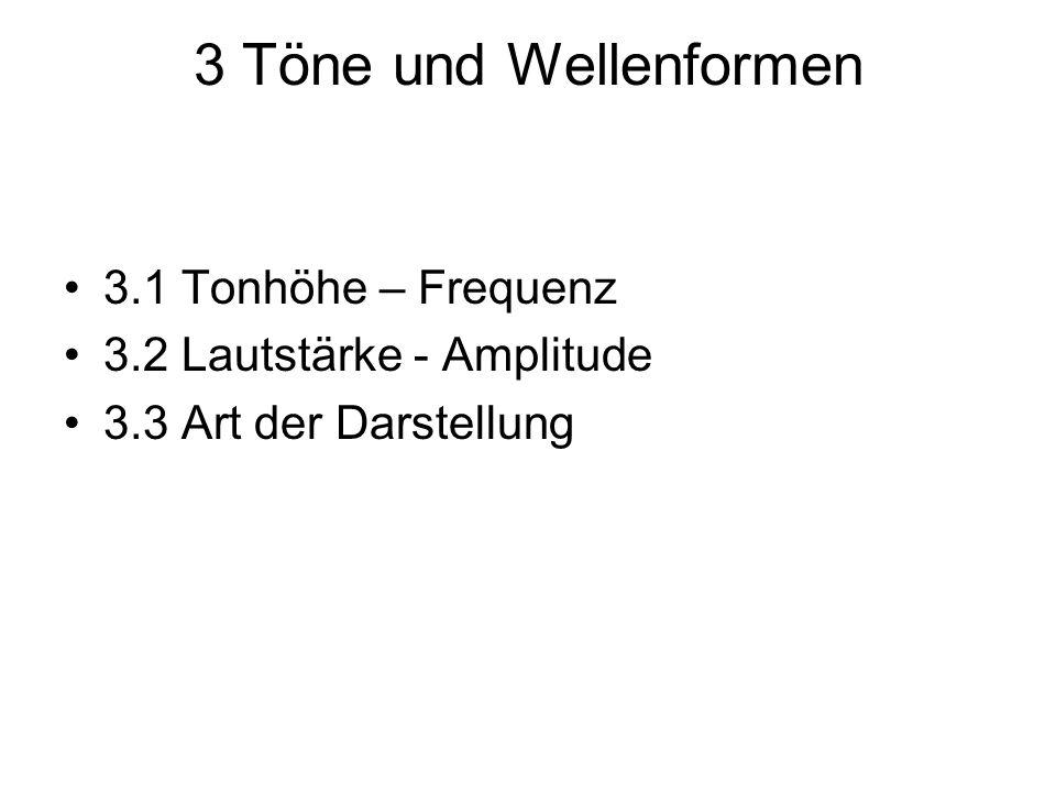 3 Töne und Wellenformen 3.1 Tonhöhe – Frequenz 3.2 Lautstärke - Amplitude 3.3 Art der Darstellung